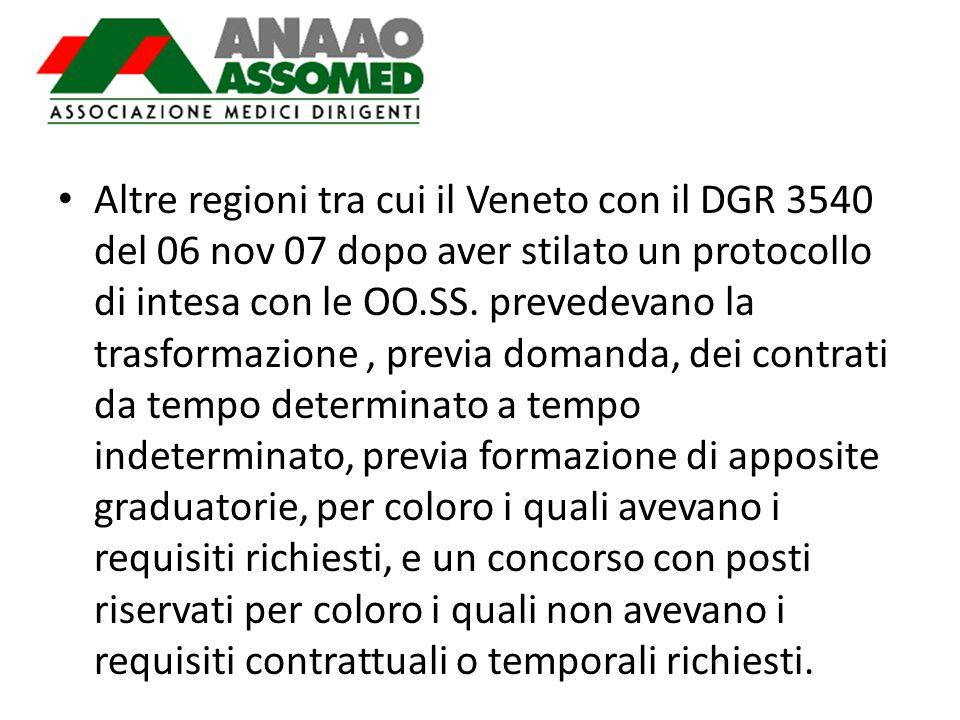 Altre regioni tra cui il Veneto con il DGR 3540 del 06 nov 07 dopo aver stilato un protocollo di intesa con le OO.SS. prevedevano la trasformazione, p