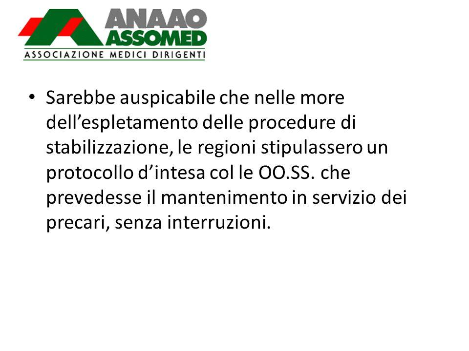 Sarebbe auspicabile che nelle more dellespletamento delle procedure di stabilizzazione, le regioni stipulassero un protocollo dintesa col le OO.SS. ch