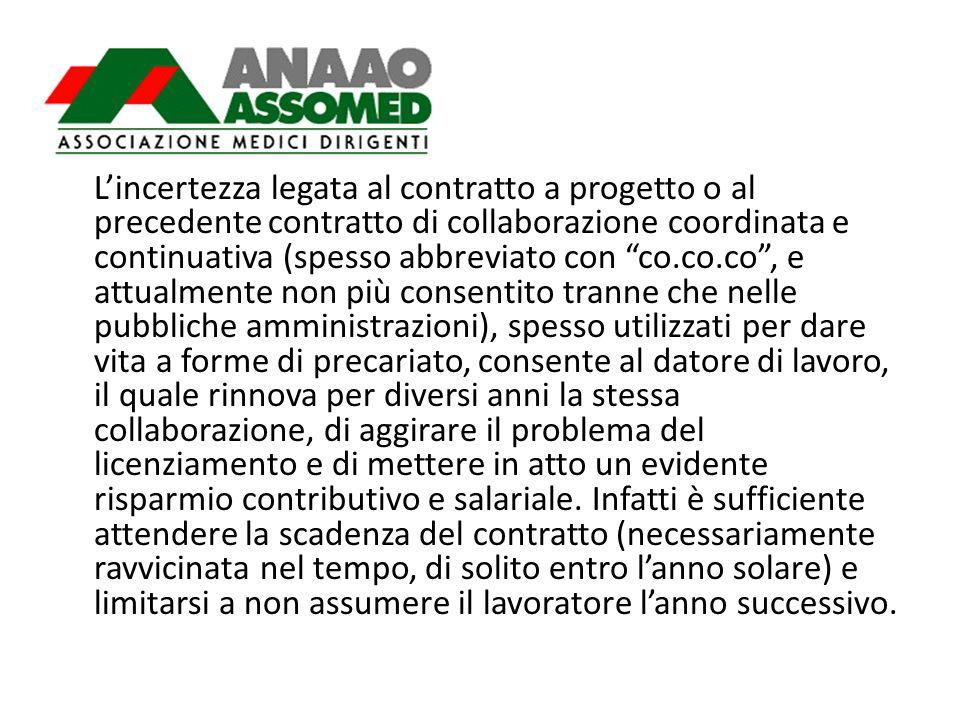 Lincertezza legata al contratto a progetto o al precedente contratto di collaborazione coordinata e continuativa (spesso abbreviato con co.co.co, e at