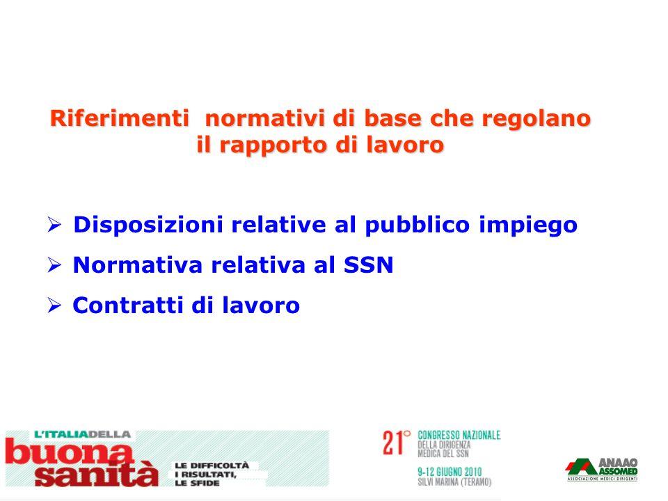 Riferimenti normativi di base che regolano il rapporto di lavoro Disposizioni relative al pubblico impiego Normativa relativa al SSN Contratti di lavo