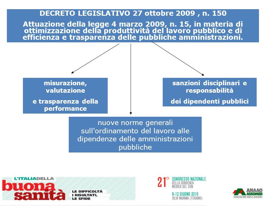 misurazione, valutazione e trasparenza della performance nuove norme generali sull'ordinamento del lavoro alle dipendenze delle amministrazioni pubbli