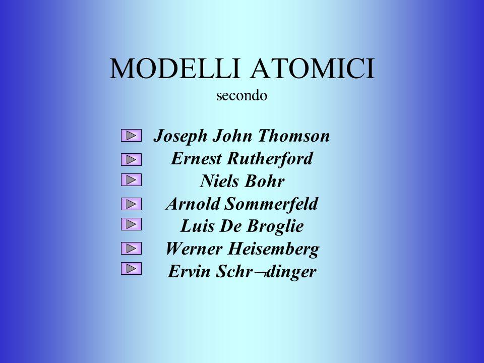 MODELLI ATOMICI secondo Joseph John Thomson Ernest Rutherford Niels Bohr Arnold Sommerfeld Luis De Broglie Werner Heisemberg Ervin Schr dinger