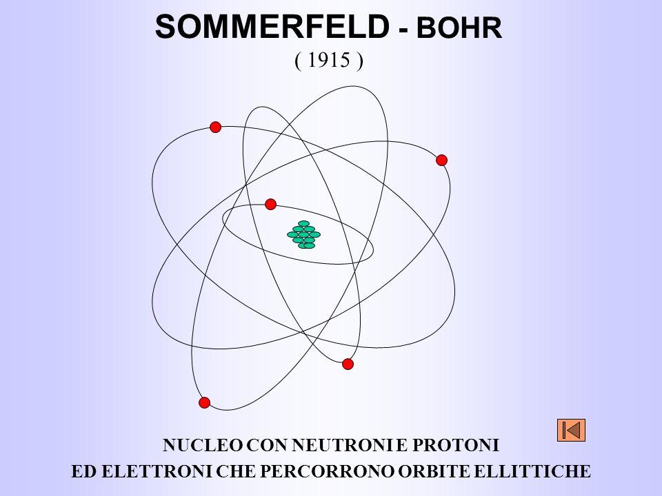 SOMMERFELD - BOHR ( 1915 ) NUCLEO CON NEUTRONI E PROTONI ED ELETTRONI CHE PERCORRONO ORBITE ELLITTICHE