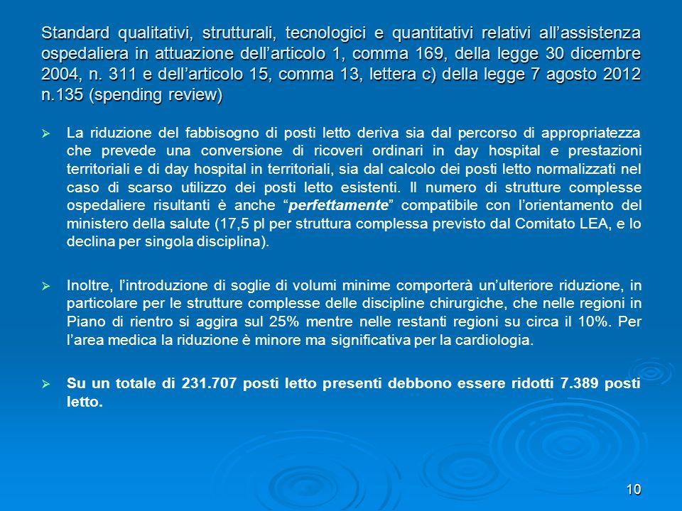 Standard qualitativi, strutturali, tecnologici e quantitativi relativi allassistenza ospedaliera in attuazione dellarticolo 1, comma 169, della legge