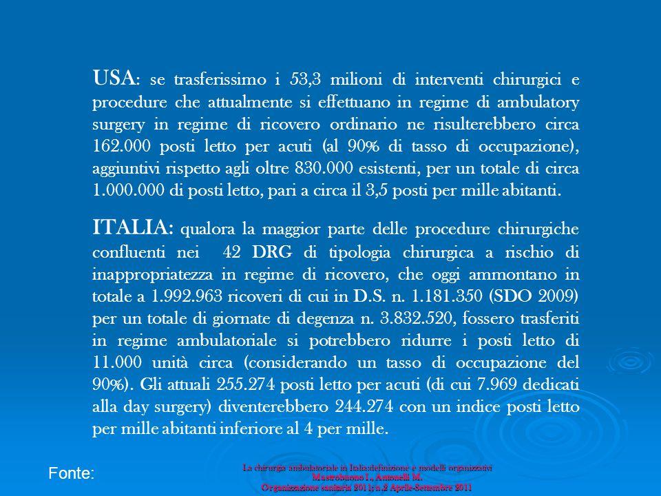 USA : se trasferissimo i 53,3 milioni di interventi chirurgici e procedure che attualmente si effettuano in regime di ambulatory surgery in regime di