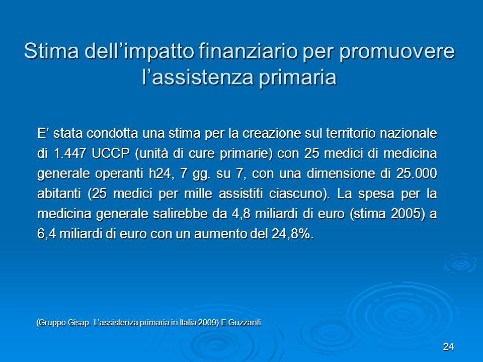 Stima dellimpatto finanziario per promuovere lassistenza primaria E stata condotta una stima per la creazione sul territorio nazionale di 1.447 UCCP (