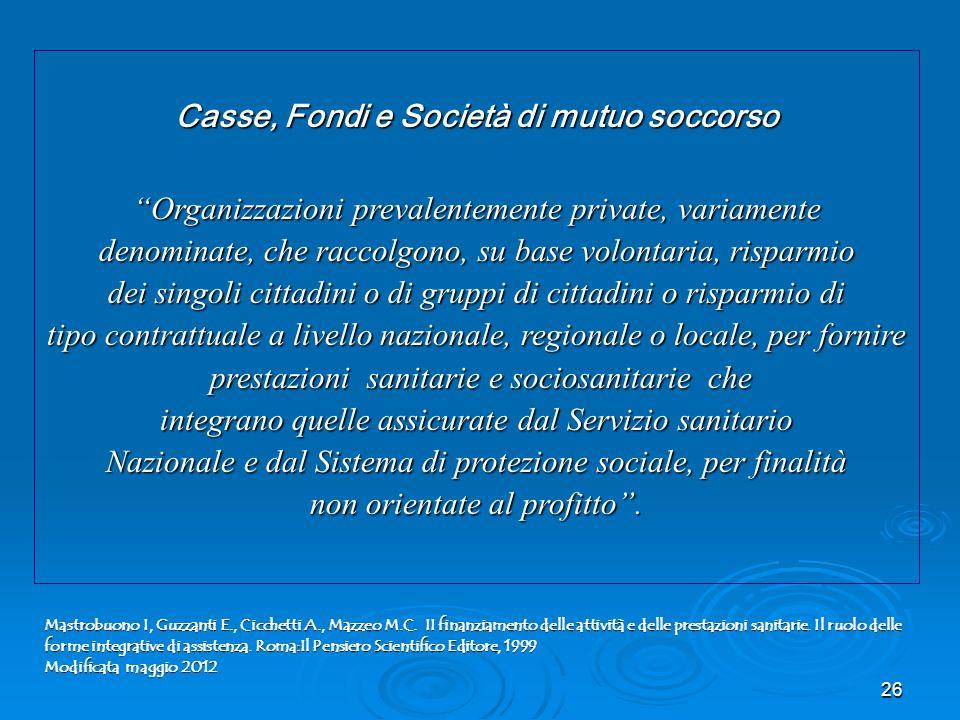 Casse, Fondi e Società di mutuo soccorso Organizzazioni prevalentemente private, variamente denominate, che raccolgono, su base volontaria, risparmio