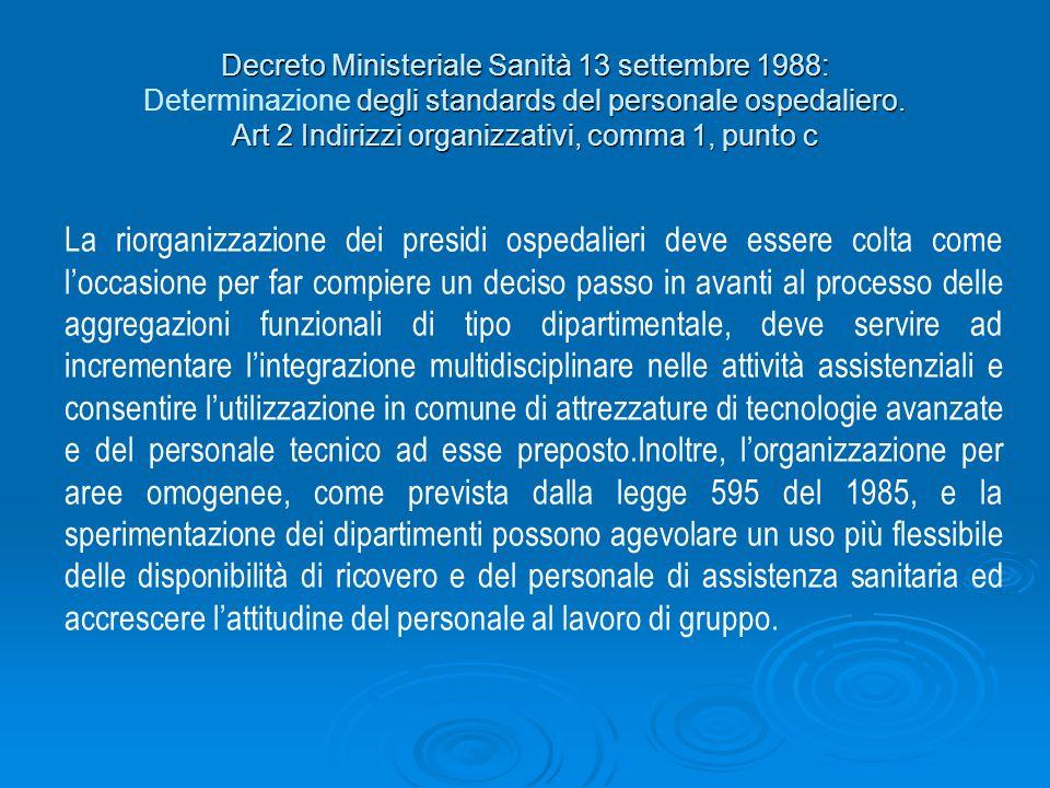 Decreto Ministeriale Sanità 13 settembre 1988: degli standards del personale ospedaliero. Art 2 Indirizzi organizzativi, comma 1, punto c Decreto Mini