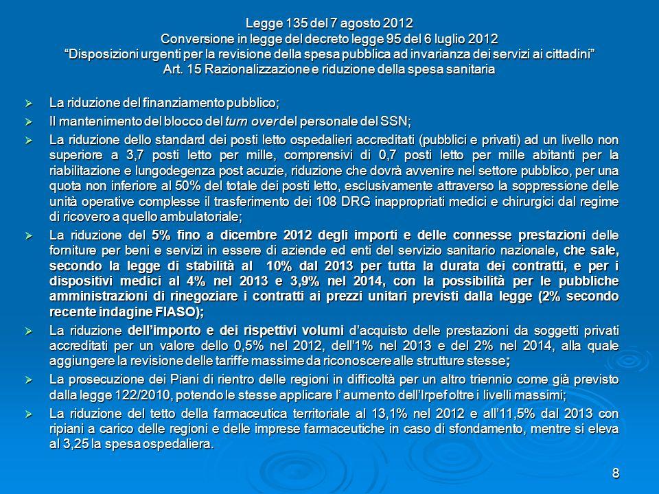 Tagli al settore sanitario 2012 - 2015 (valori in milioni di euro) Norme di riferimento 20122013201420152012-2015 Patto salute 2010 - 2012 466,00 1.864,00 Legge 122/2010 - Art.
