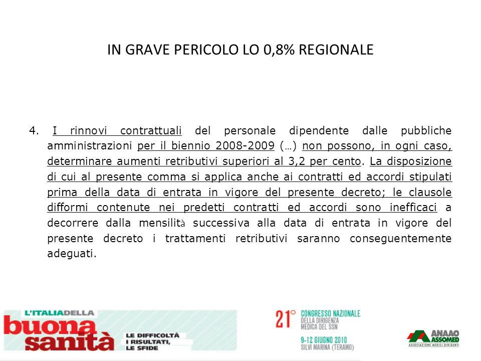 IN GRAVE PERICOLO LO 0,8% REGIONALE 4.