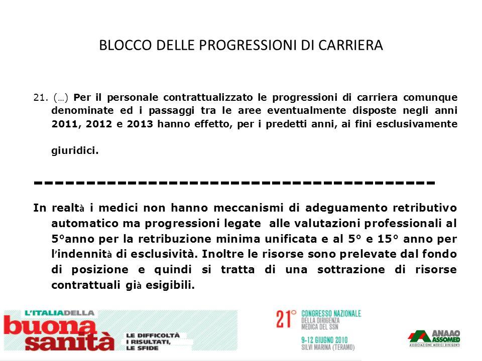 BLOCCO DELLE PROGRESSIONI DI CARRIERA 21.