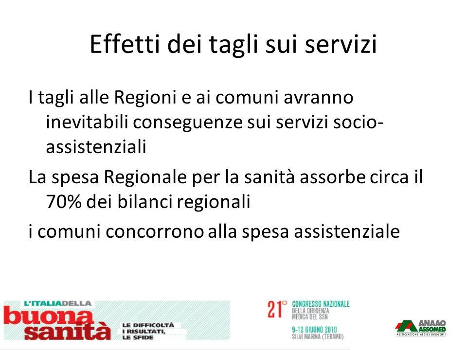 Effetti dei tagli sui servizi I tagli alle Regioni e ai comuni avranno inevitabili conseguenze sui servizi socio- assistenziali La spesa Regionale per la sanità assorbe circa il 70% dei bilanci regionali i comuni concorrono alla spesa assistenziale