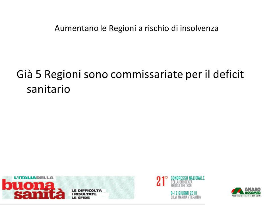 Aumentano le Regioni a rischio di insolvenza Già 5 Regioni sono commissariate per il deficit sanitario