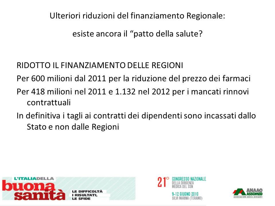 Ulteriori riduzioni del finanziamento Regionale: esiste ancora il patto della salute.