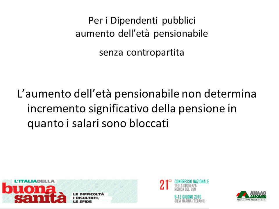 Per i Dipendenti pubblici aumento delletà pensionabile senza contropartita Laumento delletà pensionabile non determina incremento significativo della pensione in quanto i salari sono bloccati