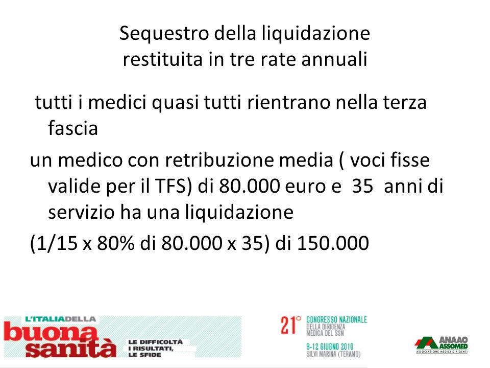 Sequestro della liquidazione restituita in tre rate annuali tutti i medici quasi tutti rientrano nella terza fascia un medico con retribuzione media ( voci fisse valide per il TFS) di 80.000 euro e 35 anni di servizio ha una liquidazione (1/15 x 80% di 80.000 x 35) di 150.000