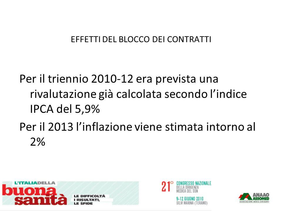 EFFETTI DEL BLOCCO DEI CONTRATTI Per il triennio 2010-12 era prevista una rivalutazione già calcolata secondo lindice IPCA del 5,9% Per il 2013 linflazione viene stimata intorno al 2%