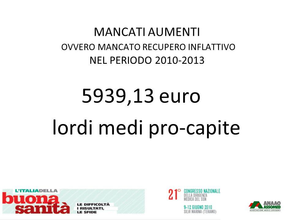 MANCATI AUMENTI OVVERO MANCATO RECUPERO INFLATTIVO NEL PERIODO 2010-2013 5939,13 euro lordi medi pro-capite