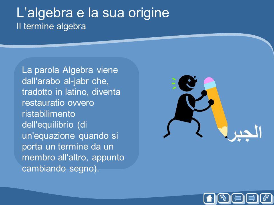 Lalgebra e la sua origine Il termine algebra La parola Algebra viene dall'arabo al-jabr che, tradotto in latino, diventa restauratio ovvero ristabilim