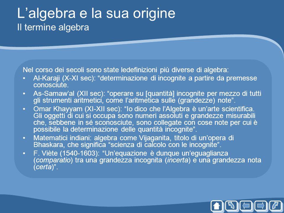 Lalgebra e la sua origine Il termine algebra Nel corso dei secoli sono state ledefinizioni più diverse di algebra: Al-Karaji (X-XI sec): determinazion