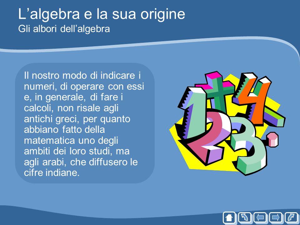Lalgebra e la sua origine Gli albori dellalgebra Il nostro modo di indicare i numeri, di operare con essi e, in generale, di fare i calcoli, non risal