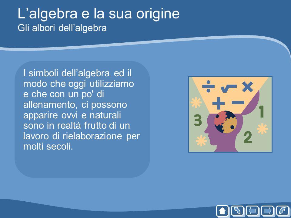 Lalgebra e la sua origine Gli albori dellalgebra I simboli dellalgebra ed il modo che oggi utilizziamo e che con un po' di allenamento, ci possono app