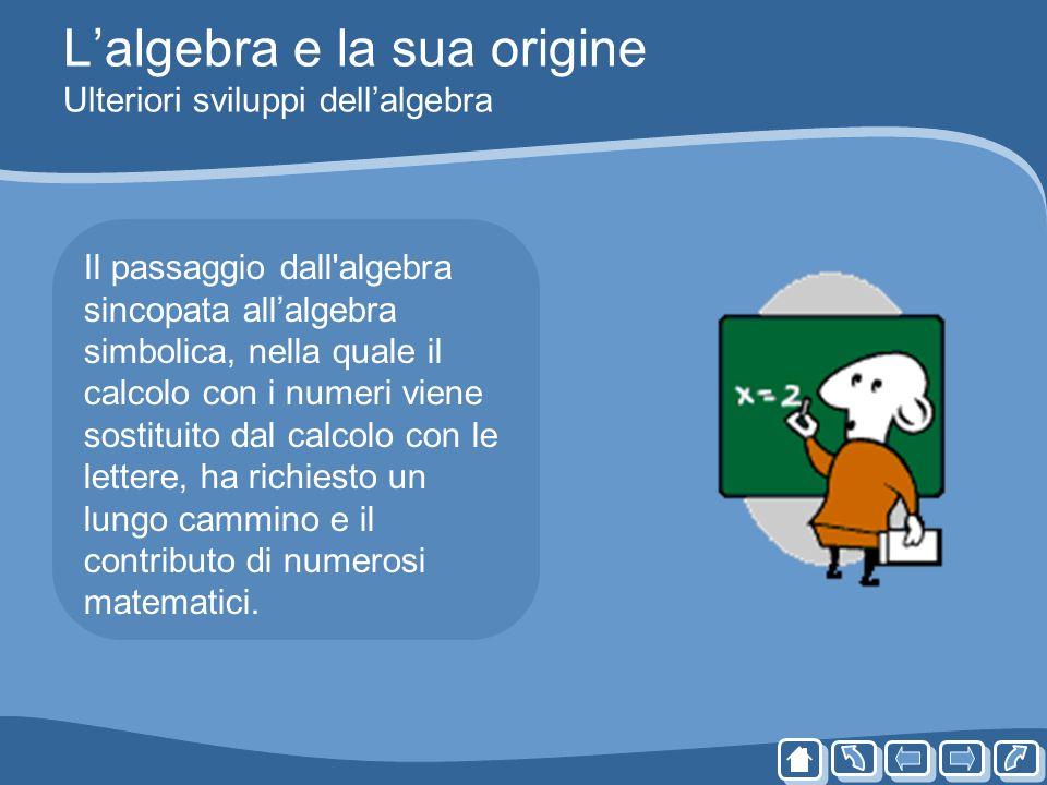 Lalgebra e la sua origine Ulteriori sviluppi dellalgebra Il passaggio dall'algebra sincopata allalgebra simbolica, nella quale il calcolo con i numeri