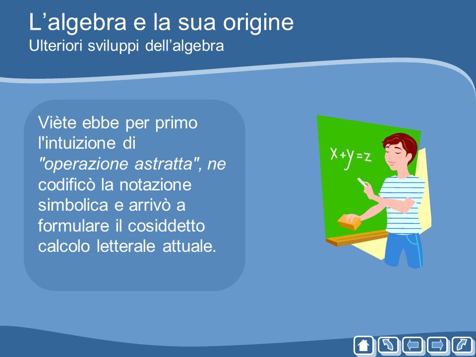 Lalgebra e la sua origine Ulteriori sviluppi dellalgebra Viète ebbe per primo l'intuizione di