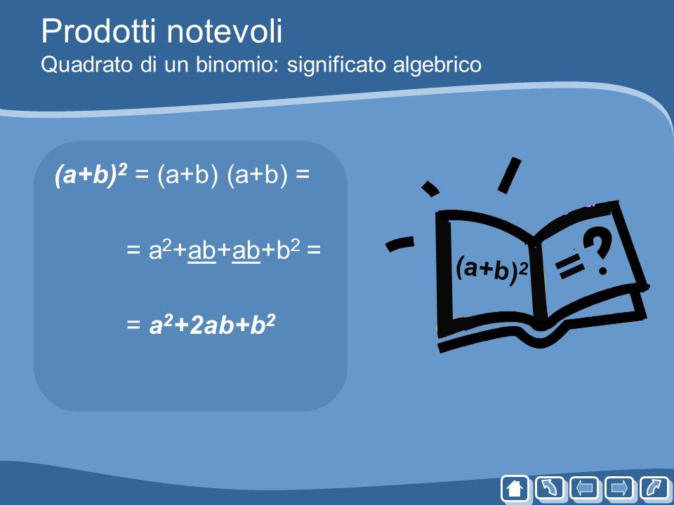 Prodotti notevoli Quadrato di un binomio: significato algebrico (a+b) 2 = (a+b) (a+b) = = a 2 +ab+ab+b 2 = = a 2 +2ab+b 2 (a+b) 2 =