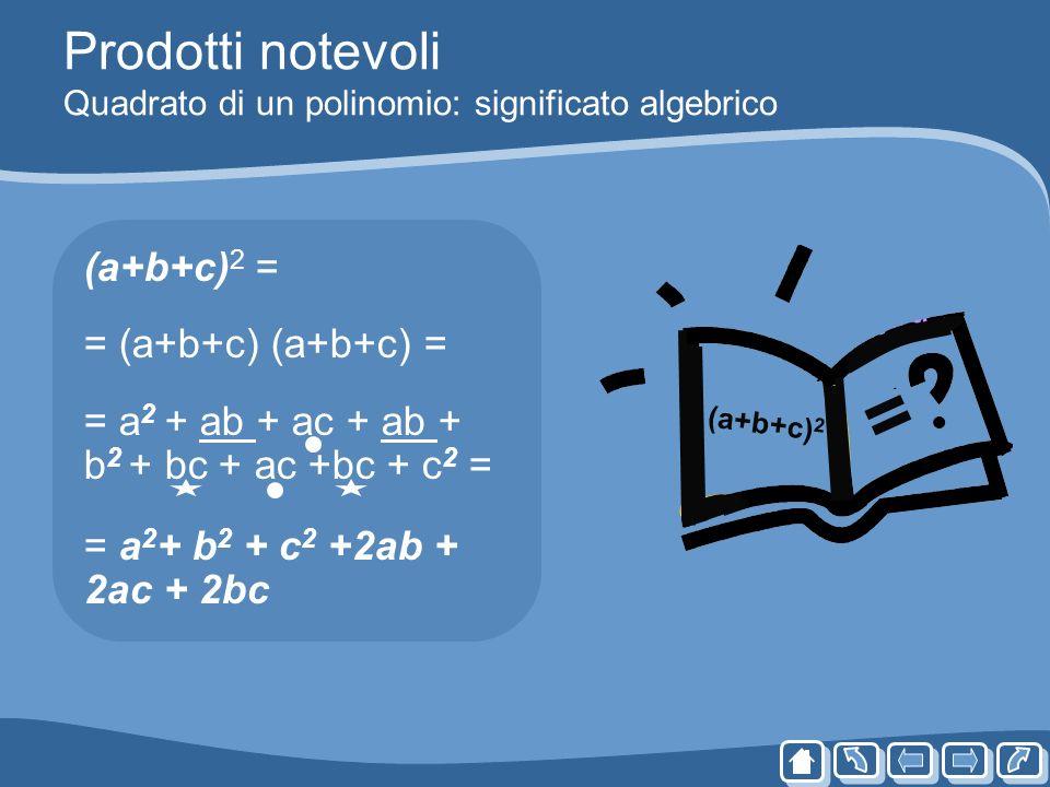 Prodotti notevoli Quadrato di un polinomio: significato algebrico (a+b+c) 2 = = (a+b+c) (a+b+c) = = a 2 + ab + ac + ab + b 2 + bc + ac +bc + c 2 = = a