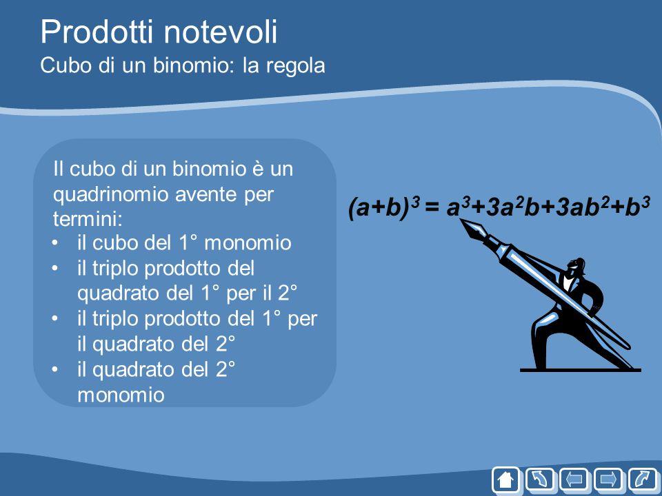 Prodotti notevoli Cubo di un binomio: la regola Il cubo di un binomio è un quadrinomio avente per termini: il cubo del 1° monomio il triplo prodotto d