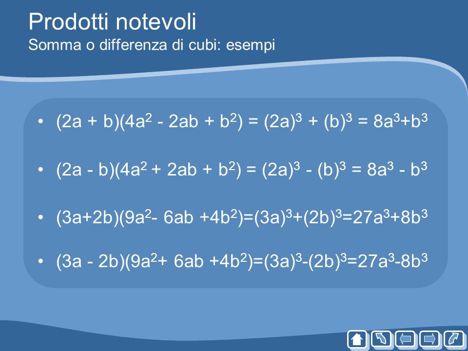 Prodotti notevoli Somma o differenza di cubi: esempi (2a + b)(4a 2 - 2ab + b 2 ) = (2a) 3 + (b) 3 = 8a 3 +b 3 (2a - b)(4a 2 + 2ab + b 2 ) = (2a) 3 - (