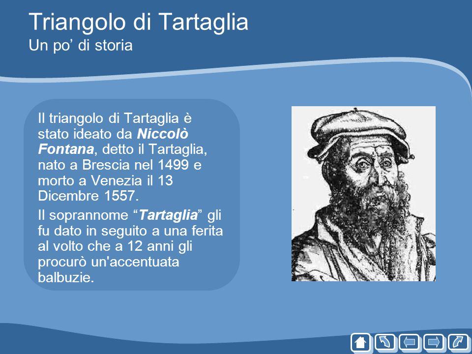 Triangolo di Tartaglia Un po di storia Il triangolo di Tartaglia è stato ideato da Niccolò Fontana, detto il Tartaglia, nato a Brescia nel 1499 e mort