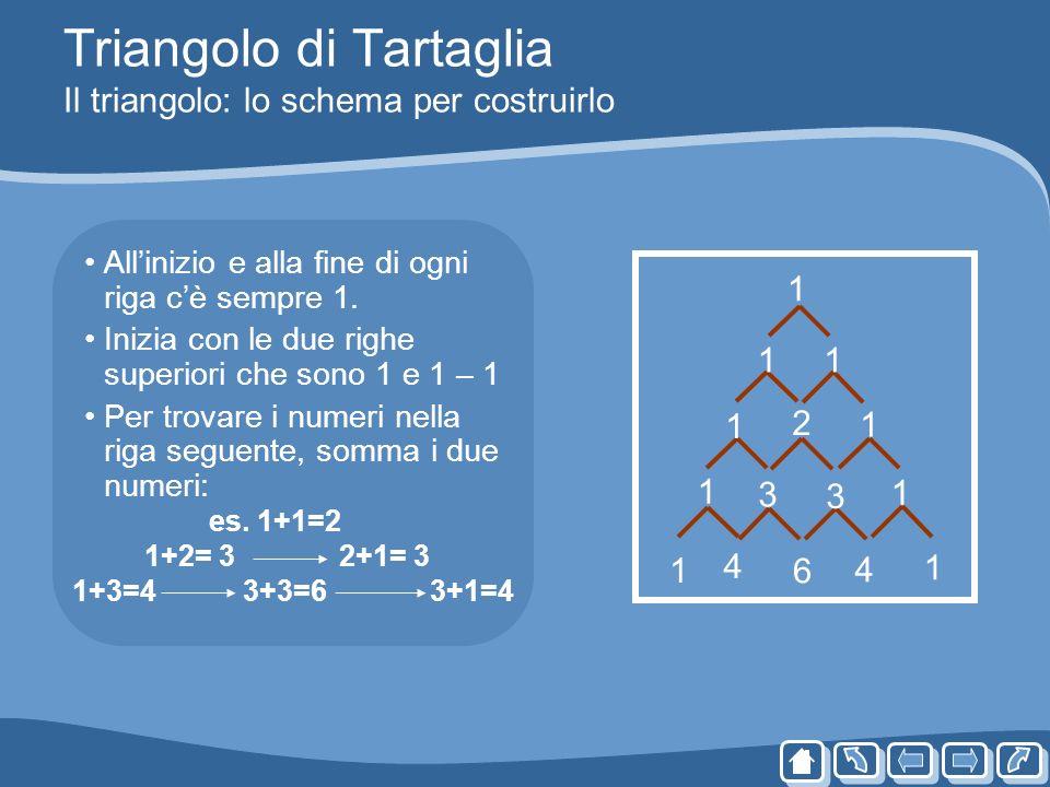 Triangolo di Tartaglia Il triangolo: lo schema per costruirlo Allinizio e alla fine di ogni riga cè sempre 1. Inizia con le due righe superiori che so