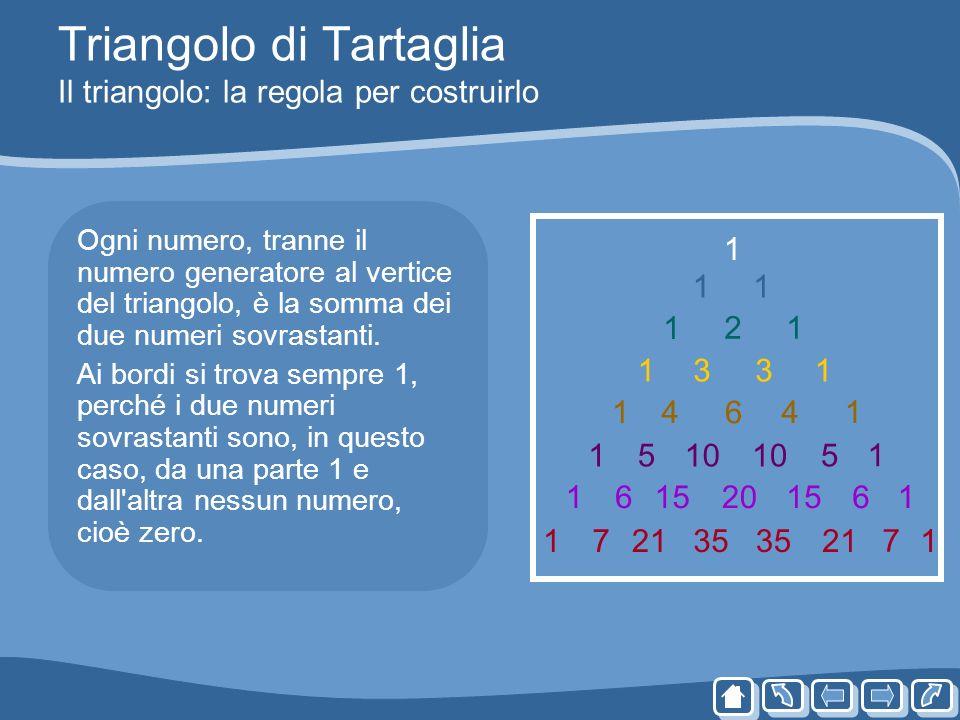 Triangolo di Tartaglia Il triangolo: la regola per costruirlo Ogni numero, tranne il numero generatore al vertice del triangolo, è la somma dei due nu