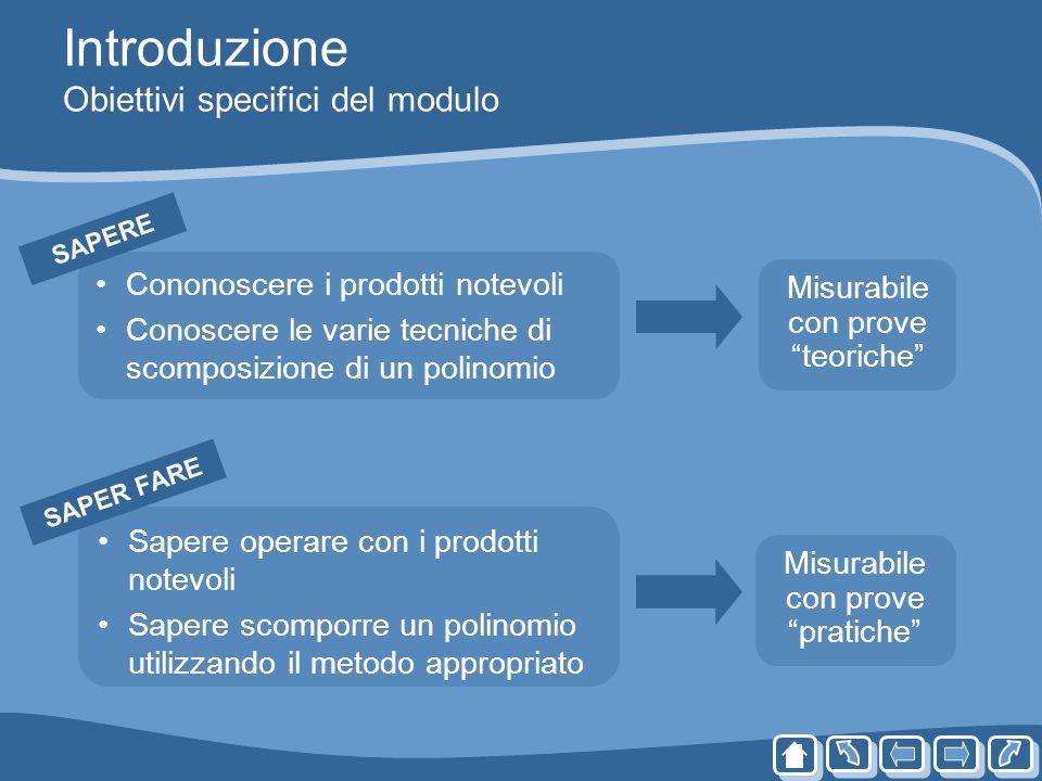 Cononoscere i prodotti notevoli Conoscere le varie tecniche di scomposizione di un polinomio Introduzione Obiettivi specifici del modulo SAPERE Misura