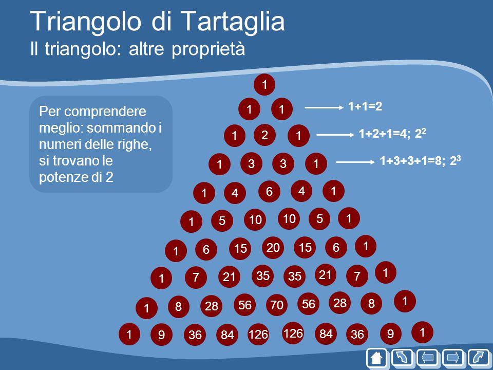 Triangolo di Tartaglia Il triangolo: altre proprietà Per comprendere meglio: sommando i numeri delle righe, si trovano le potenze di 2 1+1=2 1+3+3+1=8
