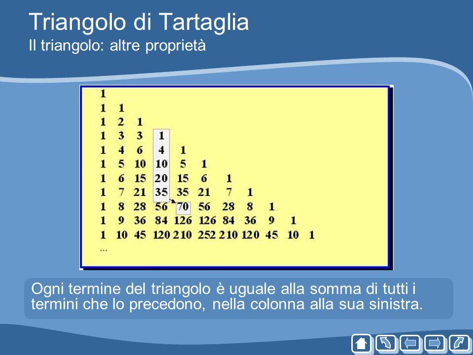 Triangolo di Tartaglia Il triangolo: altre proprietà Ogni termine del triangolo è uguale alla somma di tutti i termini che lo precedono, nella colonna