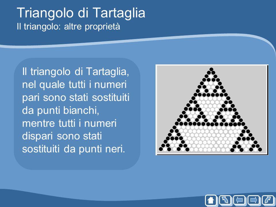 Triangolo di Tartaglia Il triangolo: altre proprietà Il triangolo di Tartaglia, nel quale tutti i numeri pari sono stati sostituiti da punti bianchi,
