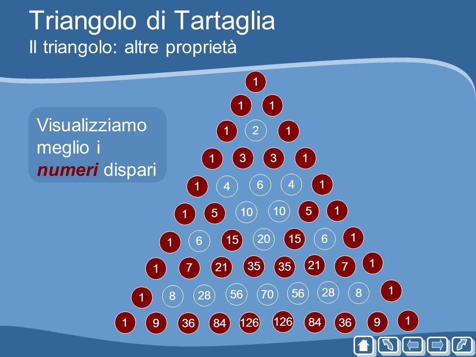 Triangolo di Tartaglia Il triangolo: altre proprietà 1 1 1 1 1 1 1 1 1 1 1 1 1 1 15 36 84 15 126 8436 11 1 21 35 21 3 5 9 3 5 9 11 6 10 28 10 20 56 70