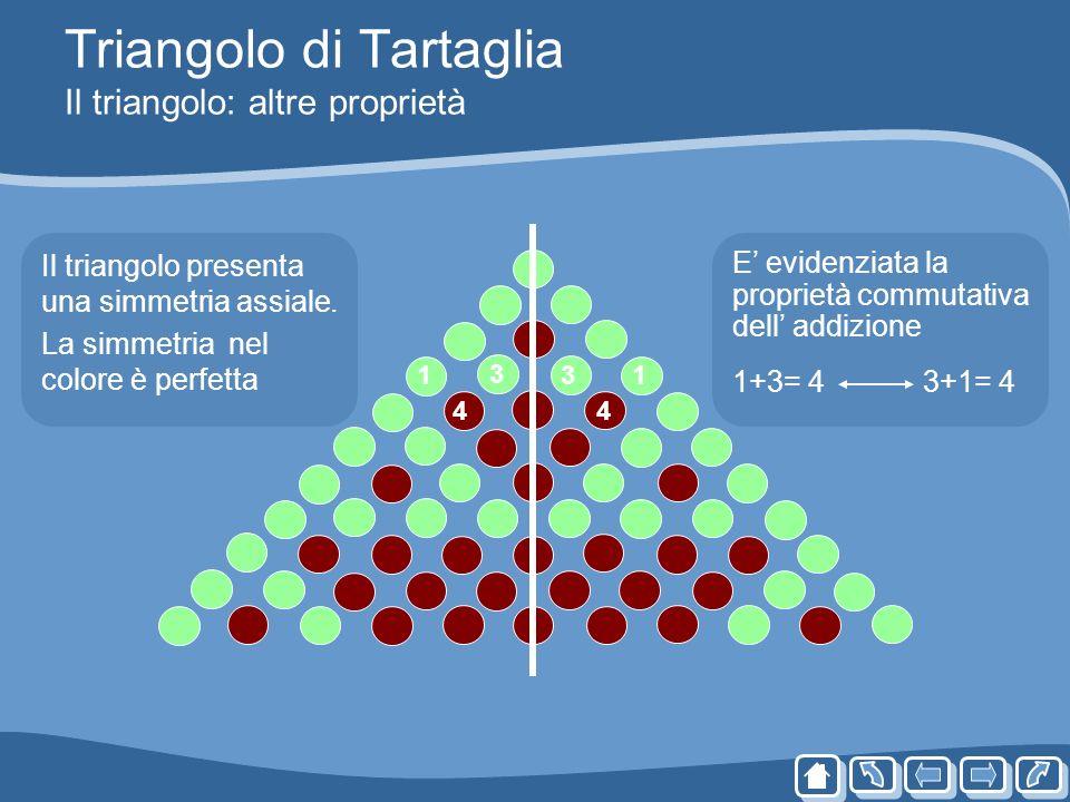 Triangolo di Tartaglia Il triangolo: altre proprietà E evidenziata la proprietà commutativa dell addizione 1+3= 4 3+1= 4 Il triangolo presenta una sim