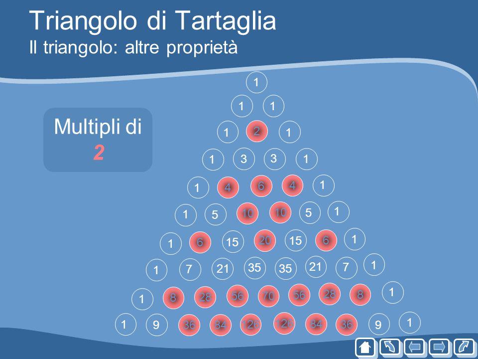Triangolo di Tartaglia Il triangolo: altre proprietà Multipli di 2 20 6 6 6 10 28 36 10 56 84 70 126 56 126 28 8436 4 8 4 8 2 1 1 1 1 1 1 1 1 1 1 1 1