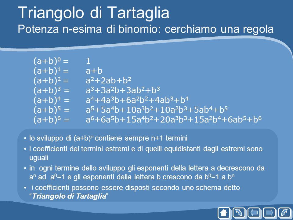 Triangolo di Tartaglia Potenza n-esima di binomio: cerchiamo una regola (a+b) 0 =1 (a+b) 1 = a+b (a+b) 2 = a 2 +2ab+b 2 (a+b) 3 = a 3 +3a 2 b+3ab 2 +b