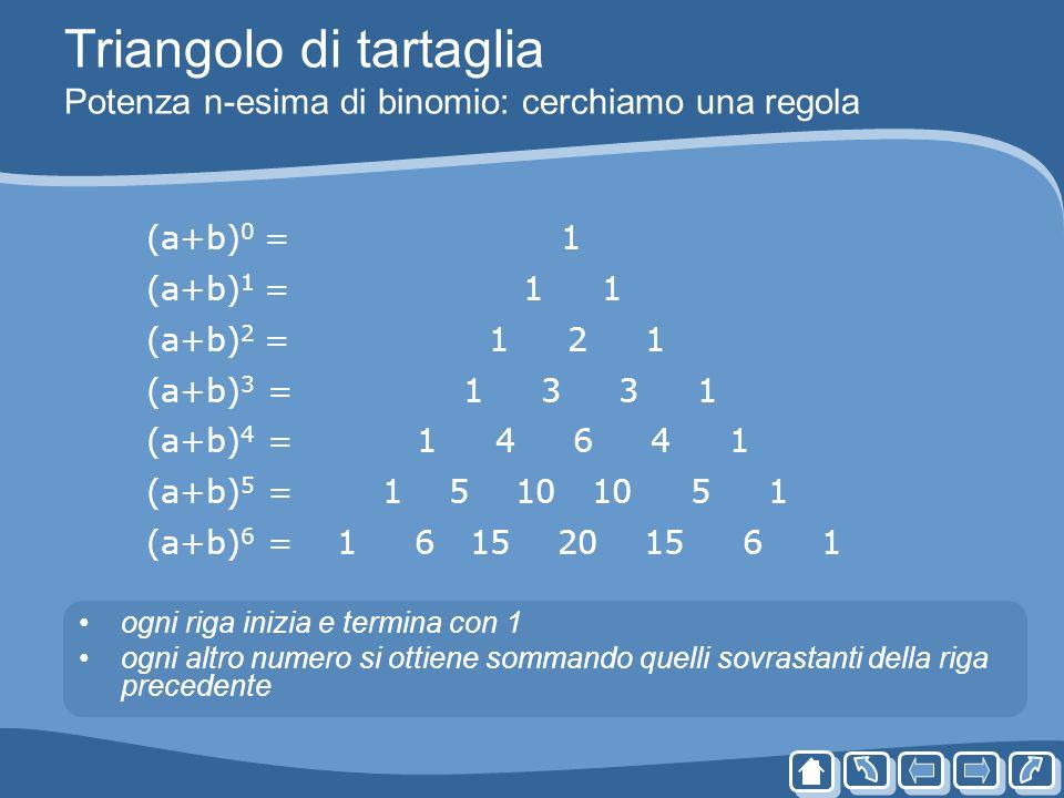 Triangolo di tartaglia Potenza n-esima di binomio: cerchiamo una regola ogni riga inizia e termina con 1 ogni altro numero si ottiene sommando quelli