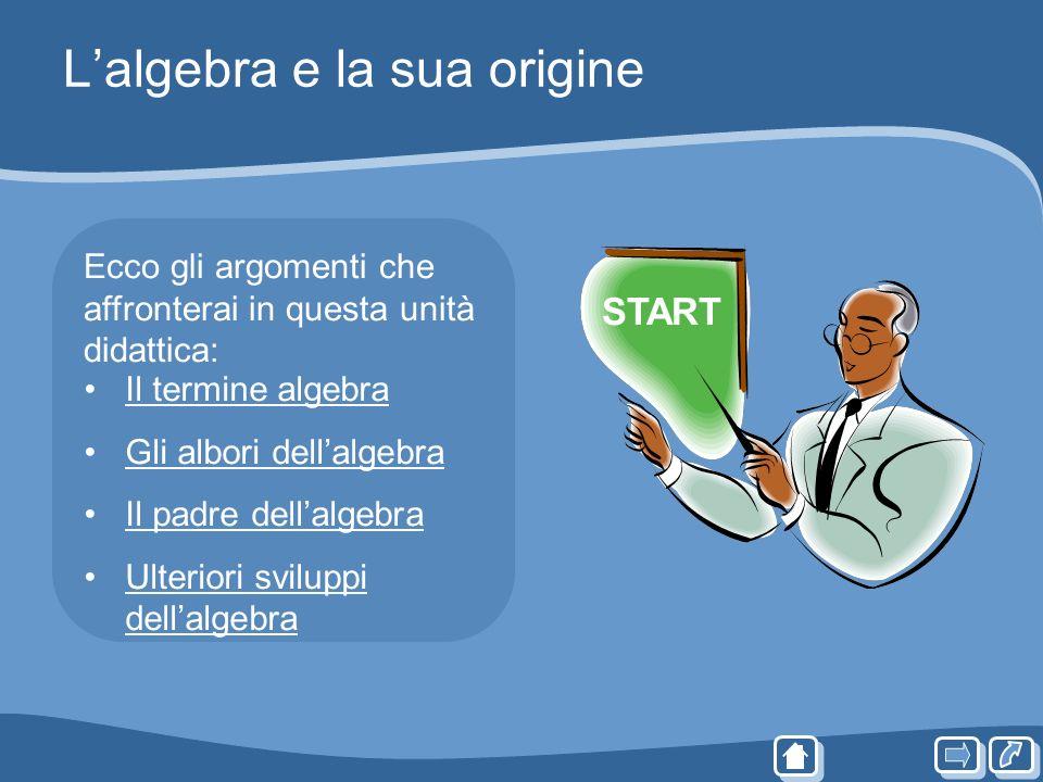 Lalgebra e la sua origine Ecco gli argomenti che affronterai in questa unità didattica: Il termine algebra Gli albori dellalgebra Il padre dellalgebra