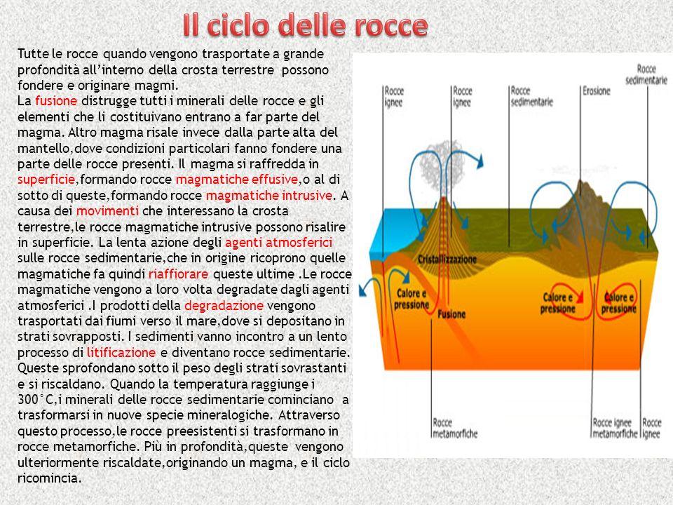 Tutte le rocce quando vengono trasportate a grande profondità allinterno della crosta terrestre possono fondere e originare magmi. La fusione distrugg