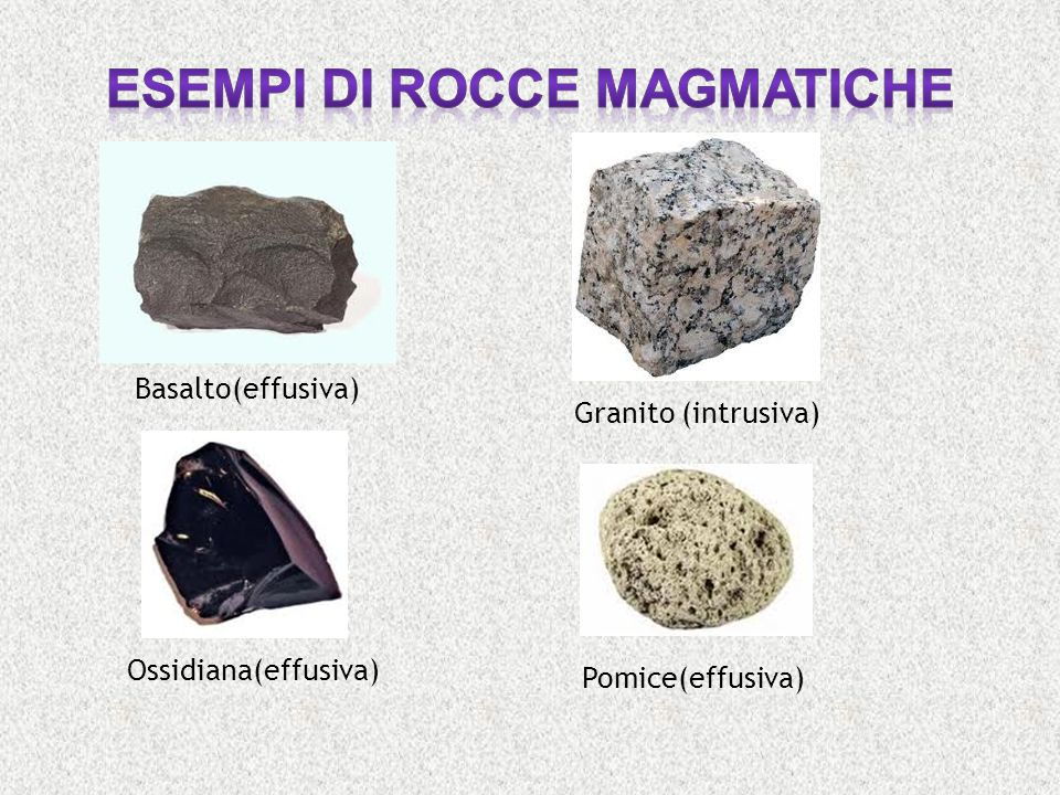 Pomice(effusiva) Granito (intrusiva) Basalto(effusiva) Ossidiana(effusiva)