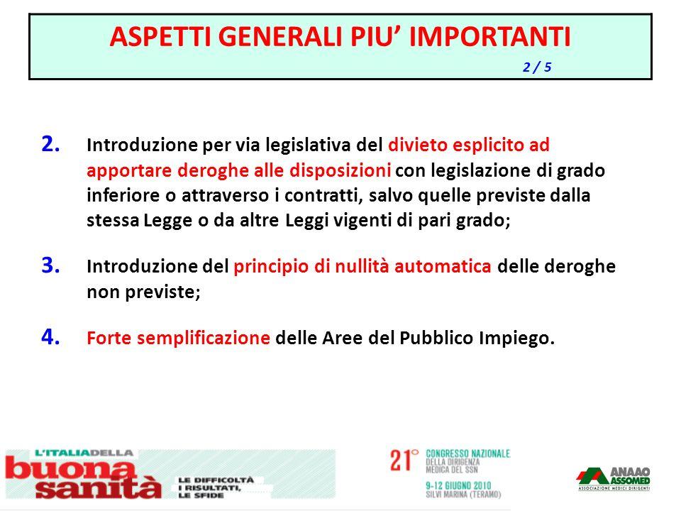 2. Introduzione per via legislativa del divieto esplicito ad apportare deroghe alle disposizioni con legislazione di grado inferiore o attraverso i co