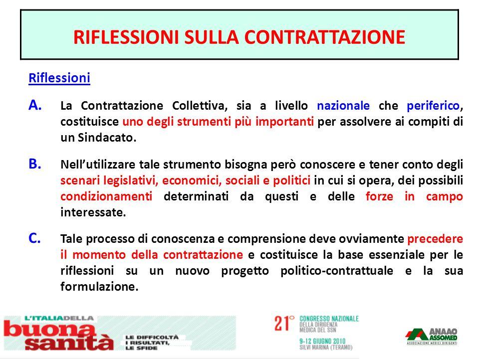 Riflessioni A. La Contrattazione Collettiva, sia a livello nazionale che periferico, costituisce uno degli strumenti più importanti per assolvere ai c