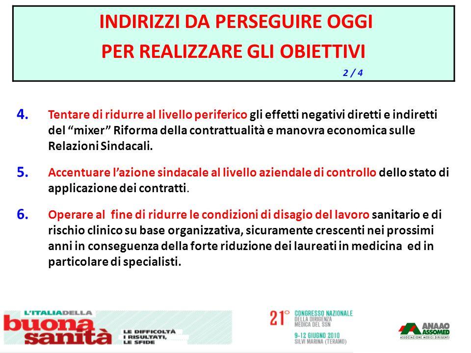 4. Tentare di ridurre al livello periferico gli effetti negativi diretti e indiretti del mixer Riforma della contrattualità e manovra economica sulle